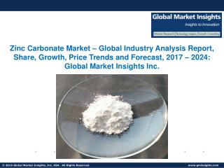 Zinc Carbonate Market share forecast to witness considerable growth from 2017 to 2024