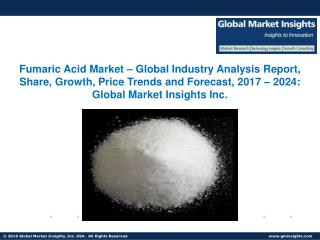 Global Fumaric Acid Market Trends, Competitive Analysis, Research Report 2024