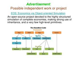 Advertisement: Possible independent work or project