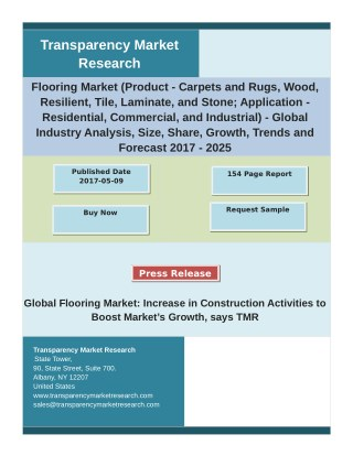 Flooring Market Analysis by Global Segments, Size, Trends, Growth and Forecast 2025