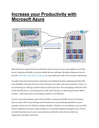 Increase your Productivity with Microsoft Azure