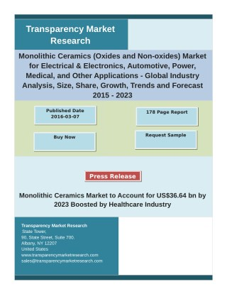 Monolithic Ceramics Market By Analysis of Major Industry Segments, Growth, Share, Demand 2023
