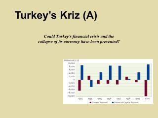 Turkey's Kriz (A)
