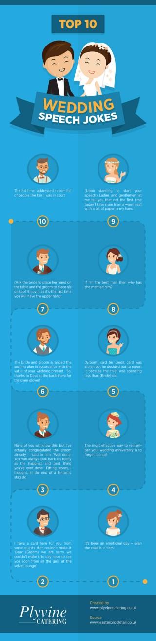 Top 10 Wedding Speech Jokes