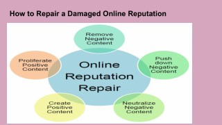 How To Repair A Damage Online Reputation