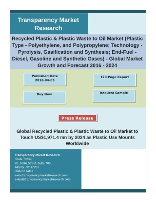 Recycled Plastic & Plastic Waste to Oil Market 2016 – Potential Growth, Analysis, Strategies and Forecast 2024