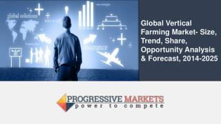 Global Vertical Farming Market - Size, Trend, Share, Opportunity Analysis & Forecast, 2014-2025
