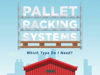 Pallet Racking Systems | Which Type Do I Need?