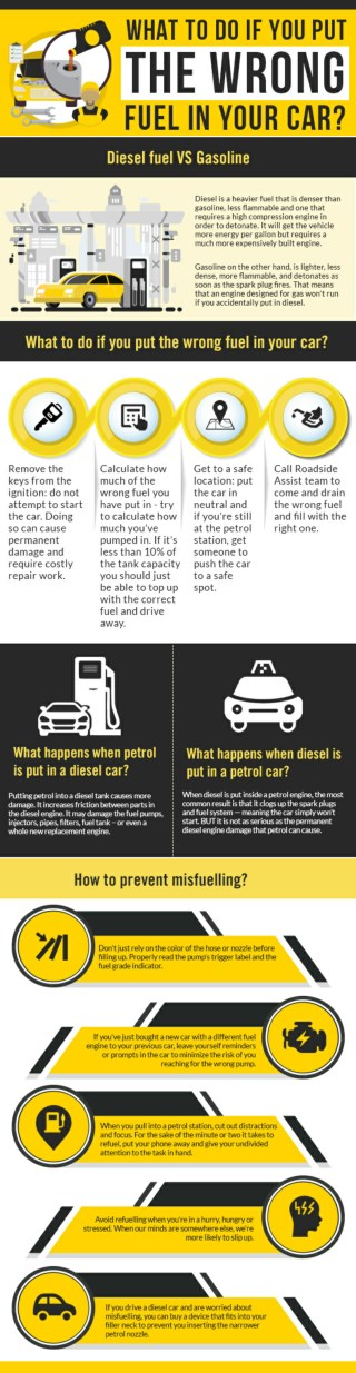 What Happens If You Put the Wrong Fuel in Your Car?