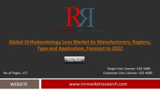 Current Orthokeratology Lens Market Analysis Manufactures, Type, Application and forecasts to 2022