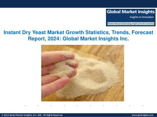 Instant Dry Yeast Market trends research and projections for 2017-2024