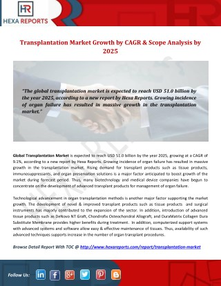 Transplantation Market Growth by CAGR & Scope Analysis by 2025