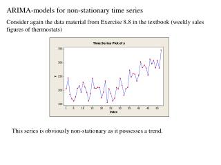 ARIMA-models for non-stationary time series Consider again the data material from Exercise 8.8 in the textbook weekly sa