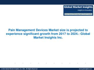 Pain Management Devices Market Size, Share, Trends, Industry Analysis and Forecast to 2024