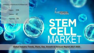 Stem Cell Market | Global Industry Trends, Statistics & Future Prospects Forecast 2017-2025