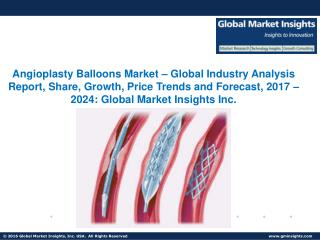 Angioplasty Balloons Market forecast to witness phenomenal growth opportunities by 2024