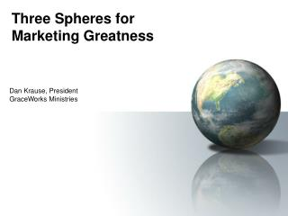 Three Spheres for Marketing Greatness