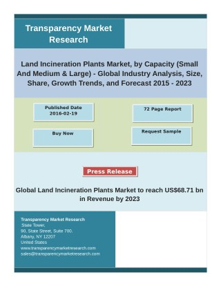 Land Incineration Plants Market Overview, Dynamics, Trends, Segmentation, Key Players 2023