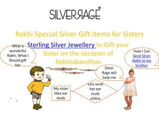 Rakhi special silver gift items for sisters