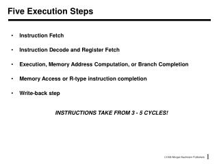 Five Execution Steps
