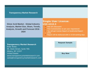 Dimer Acid Market Volume Analysis, Segments, Value Share and Key Trends 2016-2024