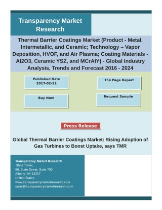 Thermal Barrier Coatings Market Segments, Opportunity, Growth and Forecast By End-use Industry 2016-2024