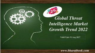 Global Threat Intelligence Market Growth Trend 2022
