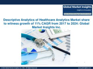 Population Health Management segment of Healthcare Analytics Market to grow at 13% CAGR from 2017 to 2024