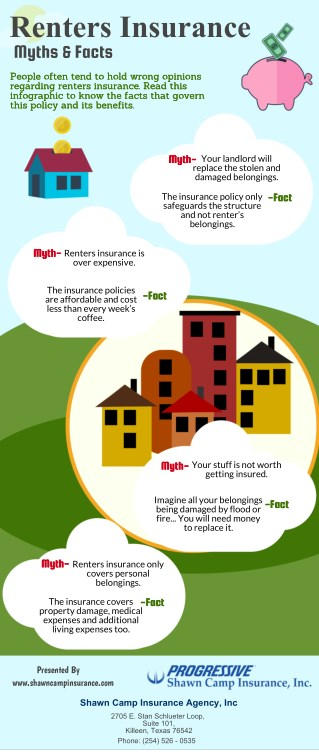 Renters Insurance Myths And Facts
