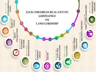 Zack Childress Real Estate Guidelines on Land Lordship