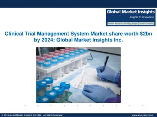 Clinical Trial Management System Market share valued $2.4bn by 2024