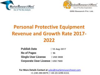 Personal Protective Equipment Revenue and Growth Rate 2017-2022