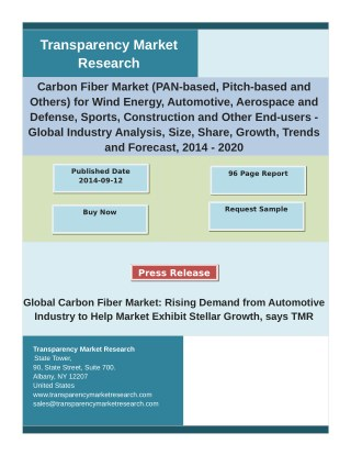 Carbon Fiber Market Size, Share 2014 Industry Trend, Growth and Forecast 2020