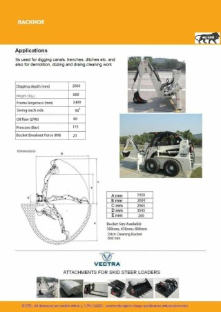 Hydraulic Backhoe - Excavator Attachment & Earthmover Equipment in India-Europe