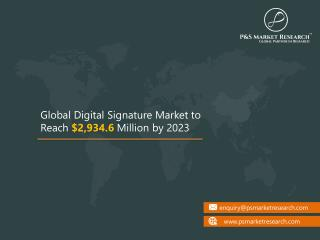 Digital Signature Market Size, Share, Development, Growth and Demand