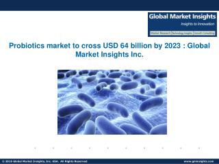 Probiotics Market Analysis Report, Share, Growth, Trend, and Forecast, 2024