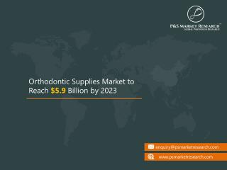 The Demand For Orthodontic Supplies Is On A Surge Mainly Due To Increasing Prevalence Of Oral Diseases
