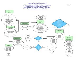 UNIVERSIDAD SERGIO ARBOLEDA ESCUELA DE COMUNICACIÓN SOCIAL Y PERIODISMO