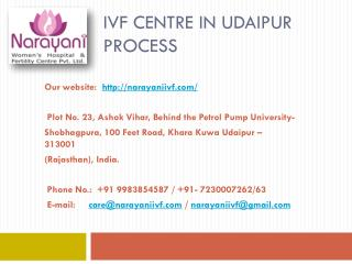 IVF Centre in Udaipur Process