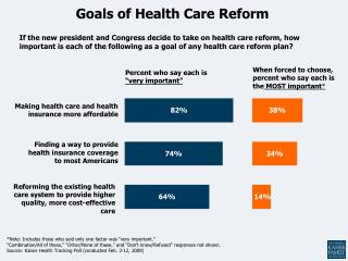 Goals of Health Care Reform