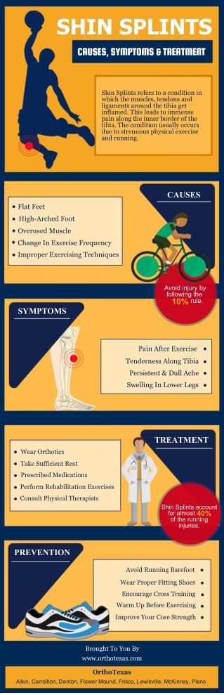 Shin Splints: Causes, Symptoms And Treatment