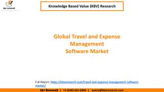 Global Travel and Expense Management Software Market Share