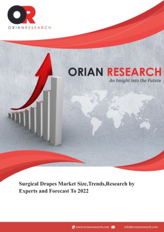 Surgical Drapes Market Size,Trends,Research by Experts and Forecast To 2022