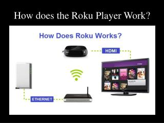 What is Roku? How Does Roku Work?