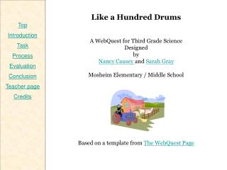 Like a Hundred Drums A WebQuest for Third Grade Science Designed by Nancy Causey  and  Sarah Gray  Mosheim Elementary /