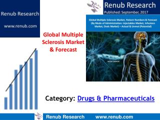 Global Multiple Sclerosis Drugs Market & Forecast