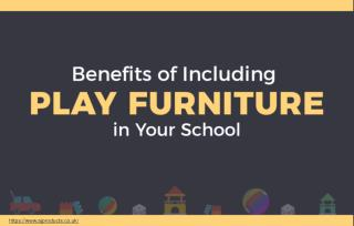 How Does Play Furniture Help in Developing Motor Skills?