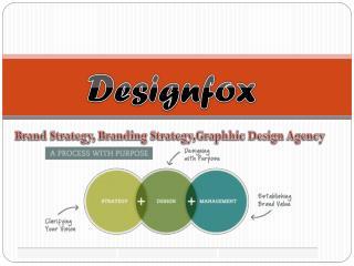 Best Corporate Identity Design Sydney