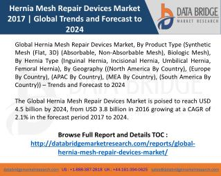 Hernia Mesh Repair Devices Market Outlook (2017-2024) & Key Players