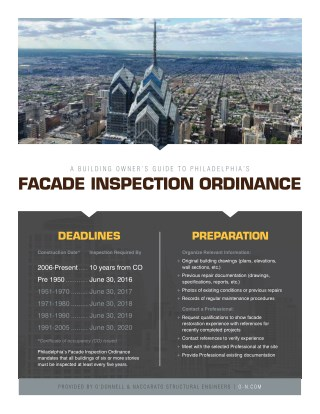 A Building Owner's Guide to Philadelphia's Facade Inspection Ordinance
